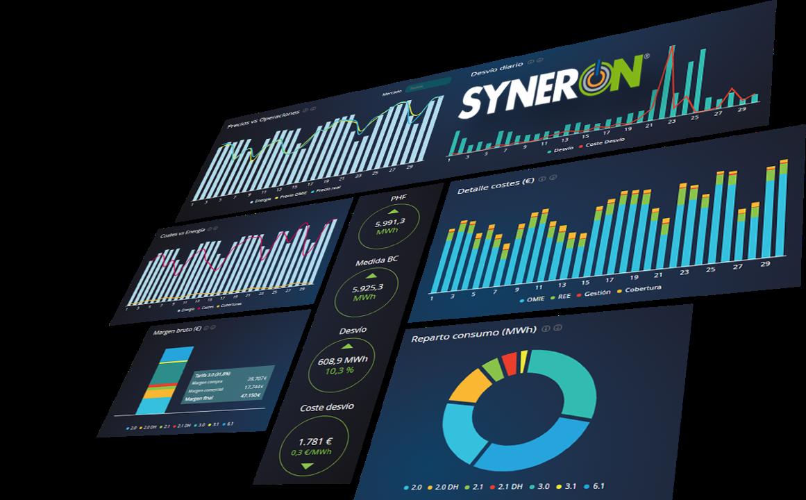 Syneron® Módulos